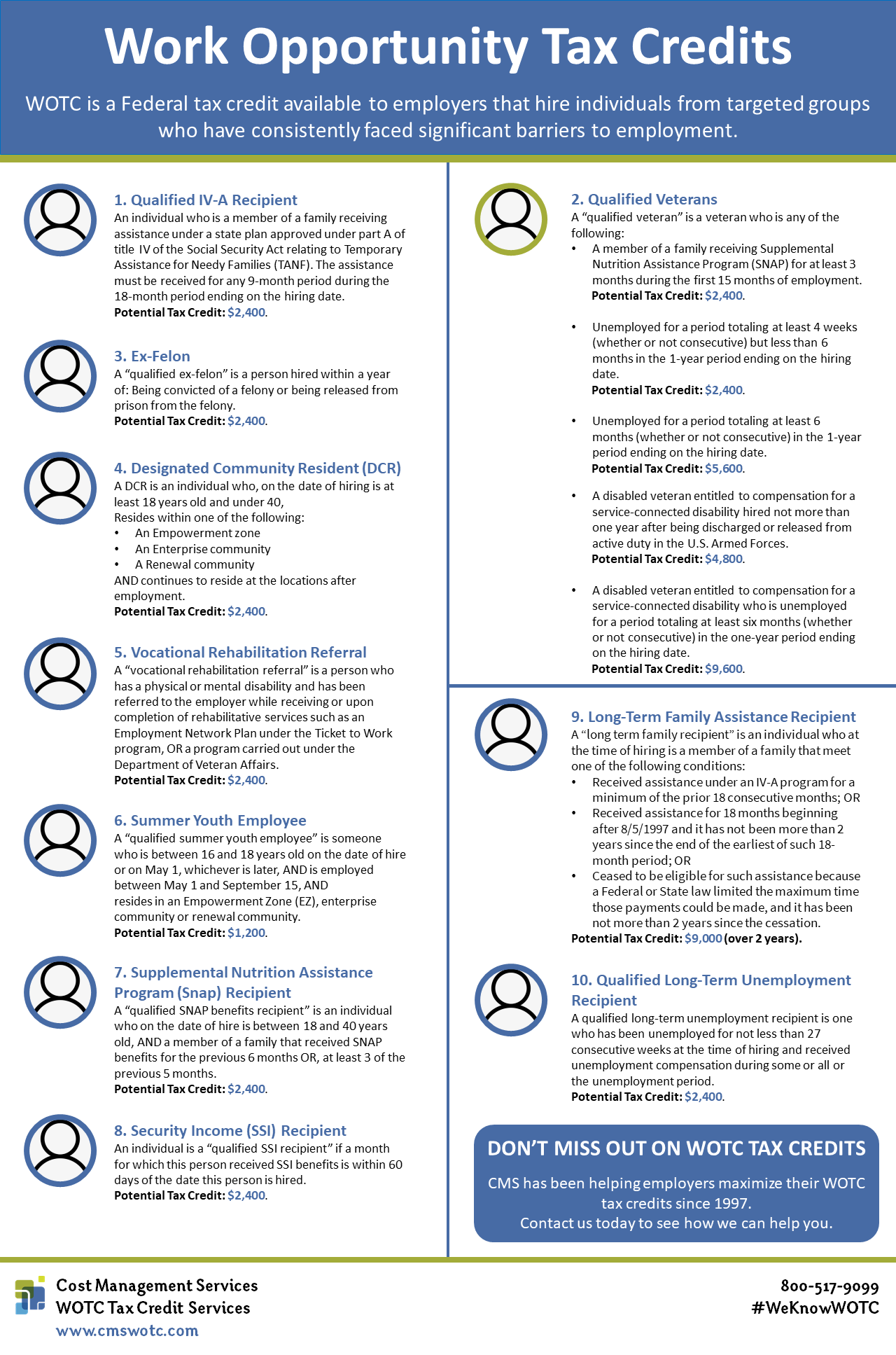 Work Opportunity Tax Credit Target Groups Infographic